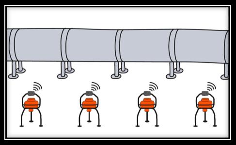 Network Hopping