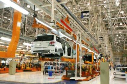 汽车业与气体监测