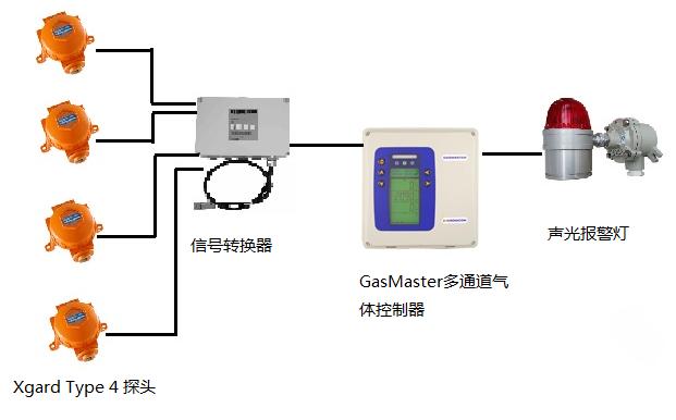 电池行业的N-甲基吡咯烷酮NMP监测