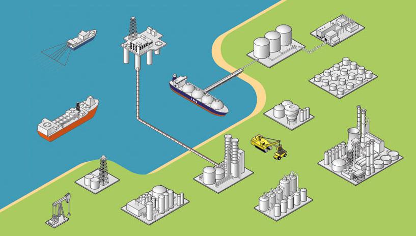 石油和天然气